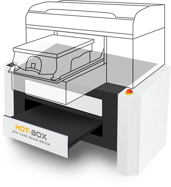 PTM Innovations Hot-Box DTG vane draw dryer